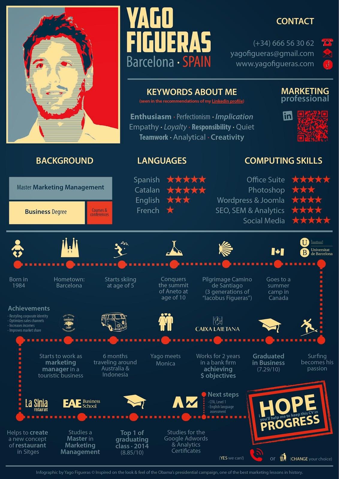 un curriculum vitae diferente  infografia  infographic