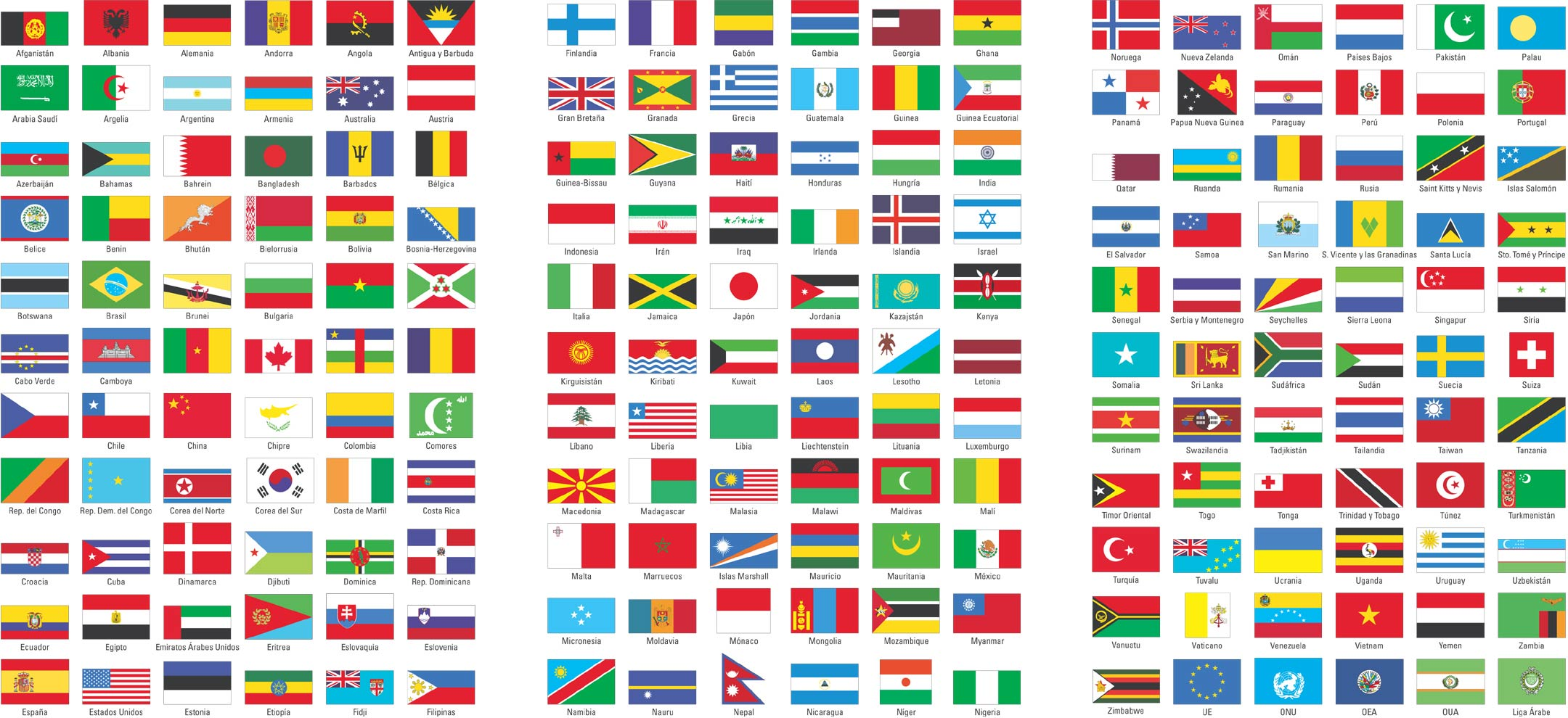Banderas del mundo #infografia #infographic | TICs y Formación