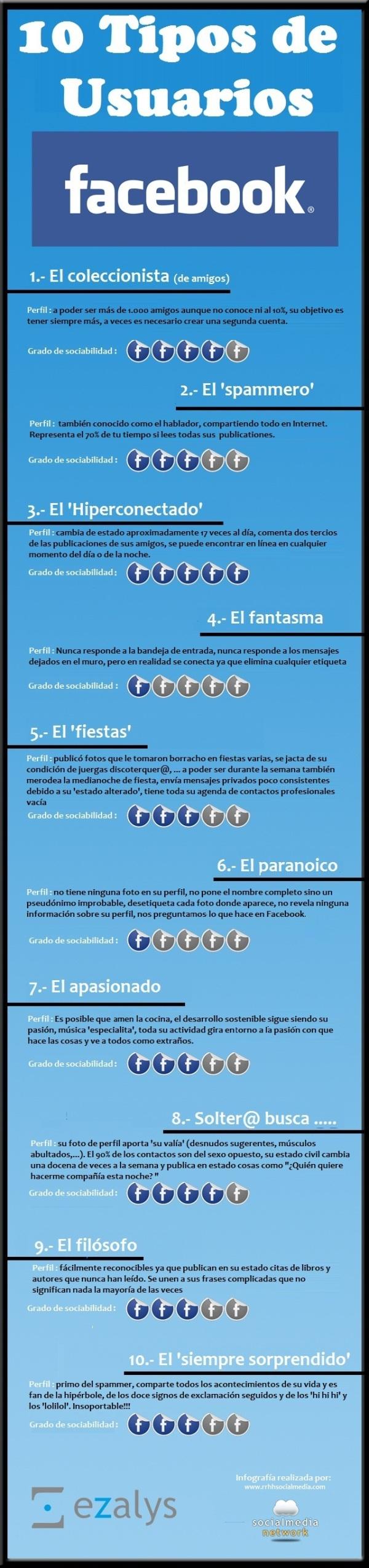 infografia facebook usuarios