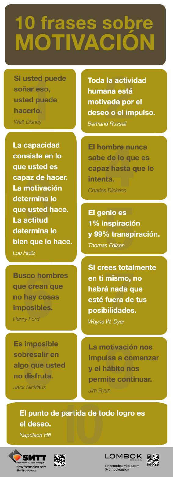 10 Frases De Motivacion