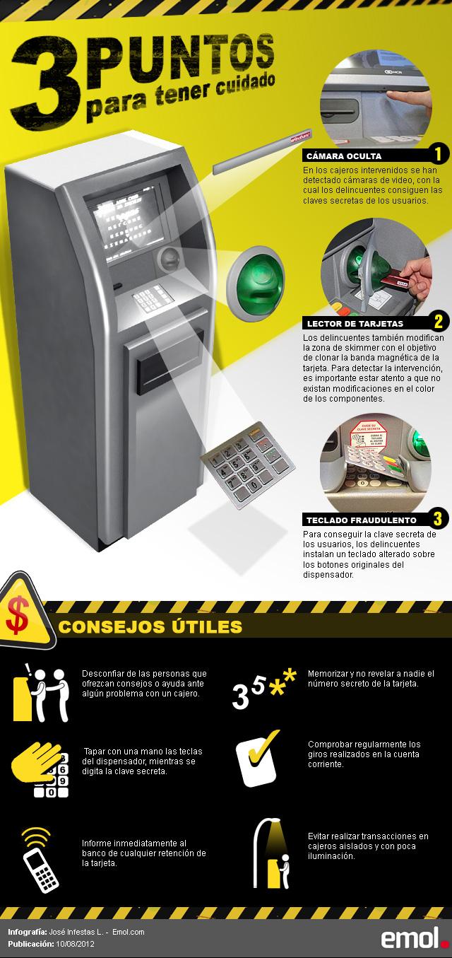 Infograf a precauci n en los cajeros autom ticos 0800flor for Ingresar dinero cajero abanca