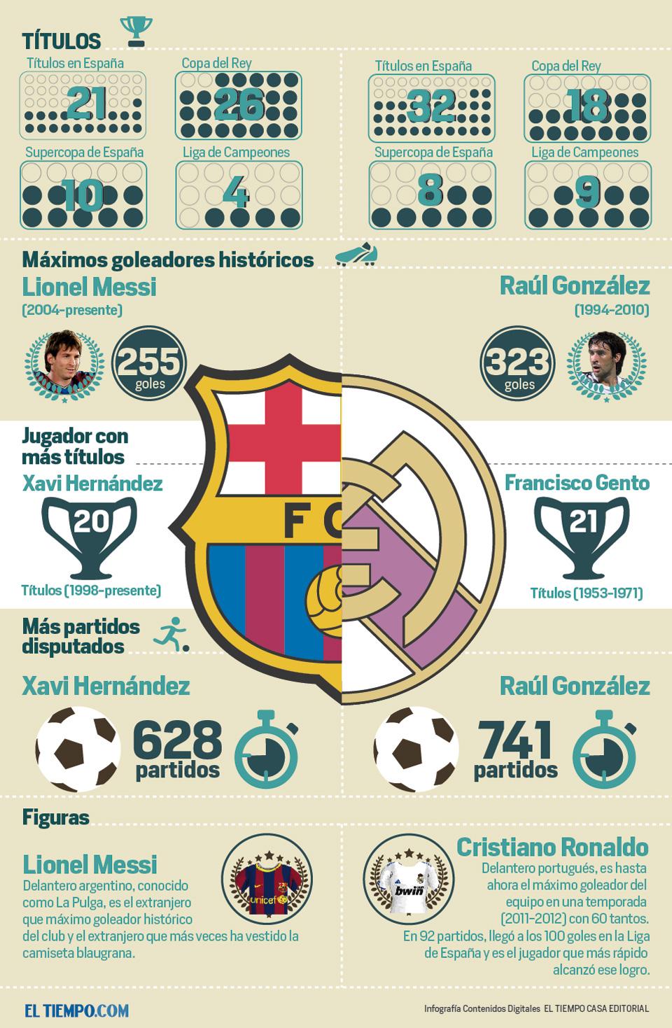 date match juventus barcelone