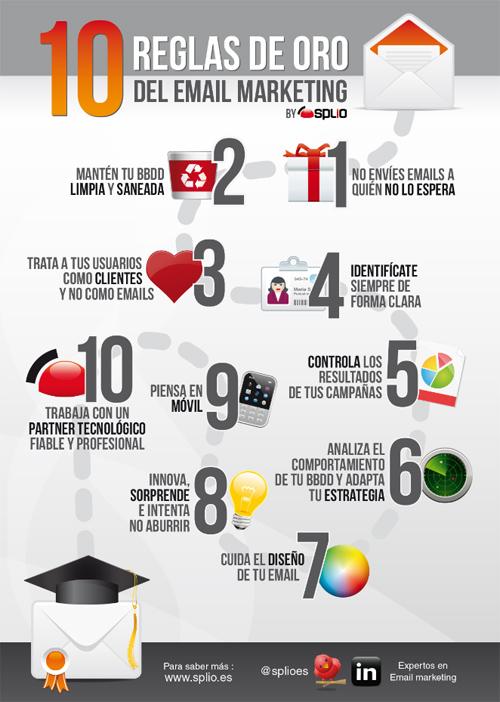 10-reglas-email-marketing