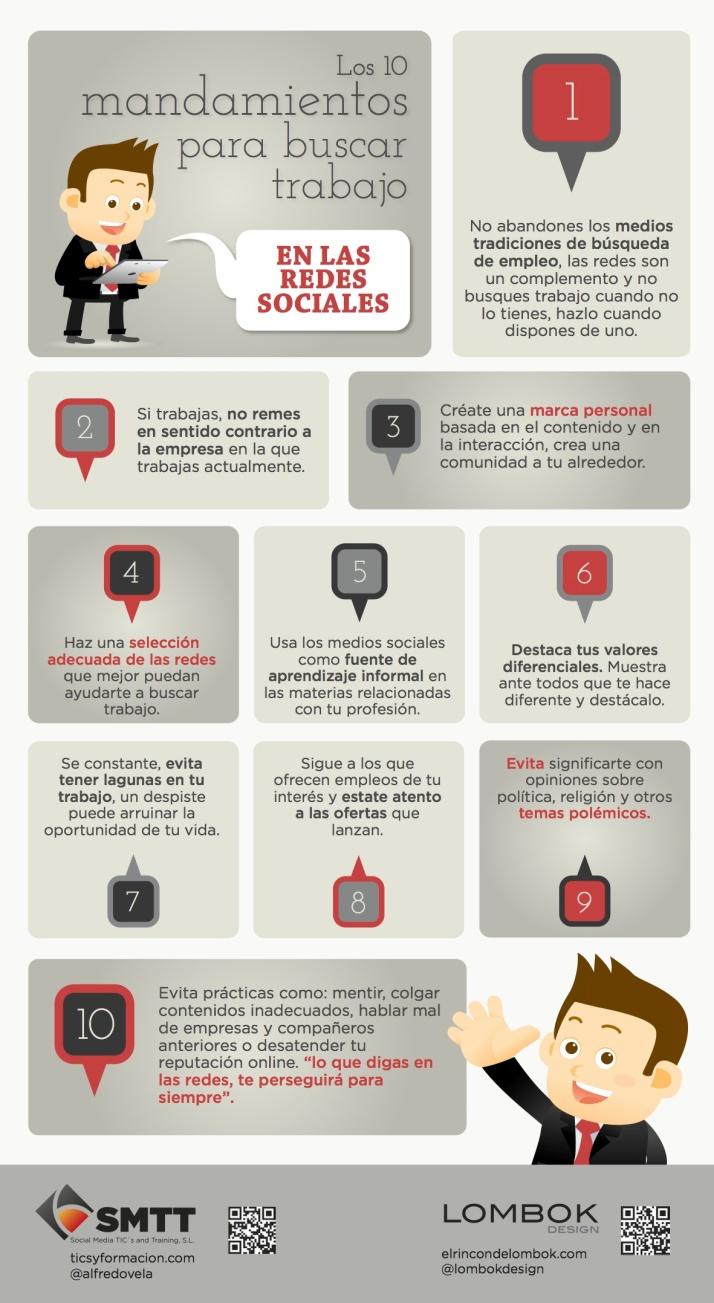 10 andamientos para buscar trabajo en Redes Sociales