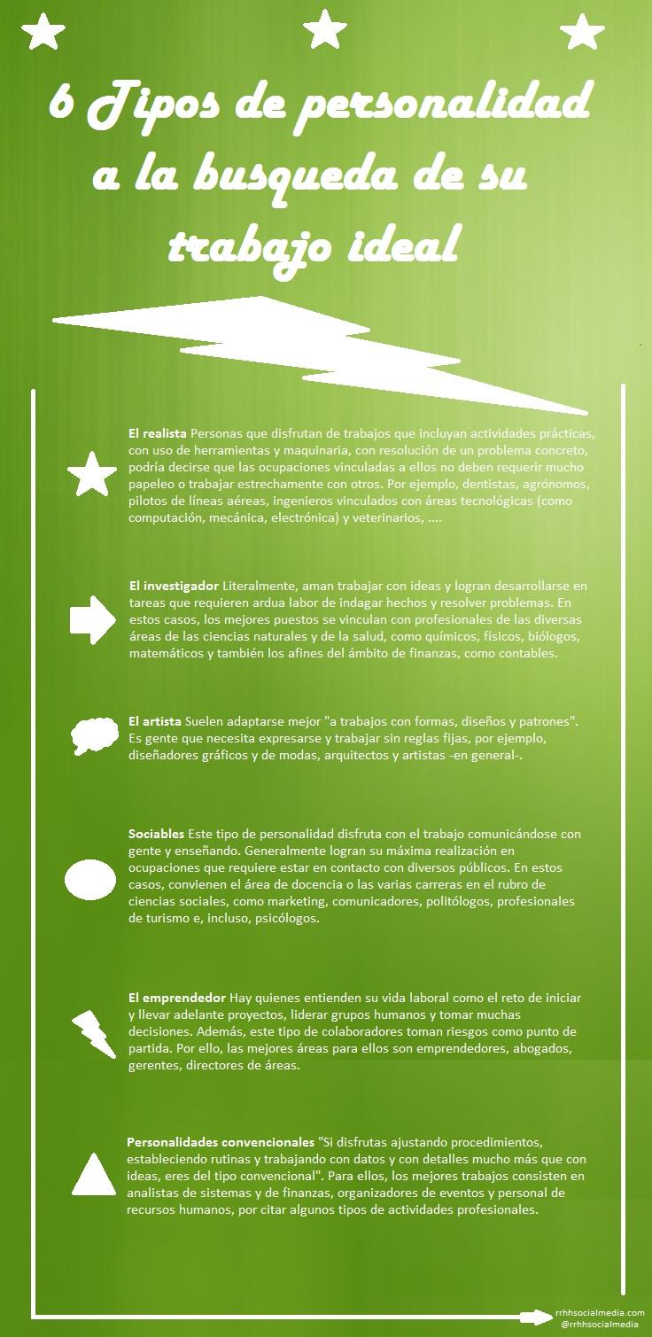 6 tipos de personalidad a la busca del trabajo ideal