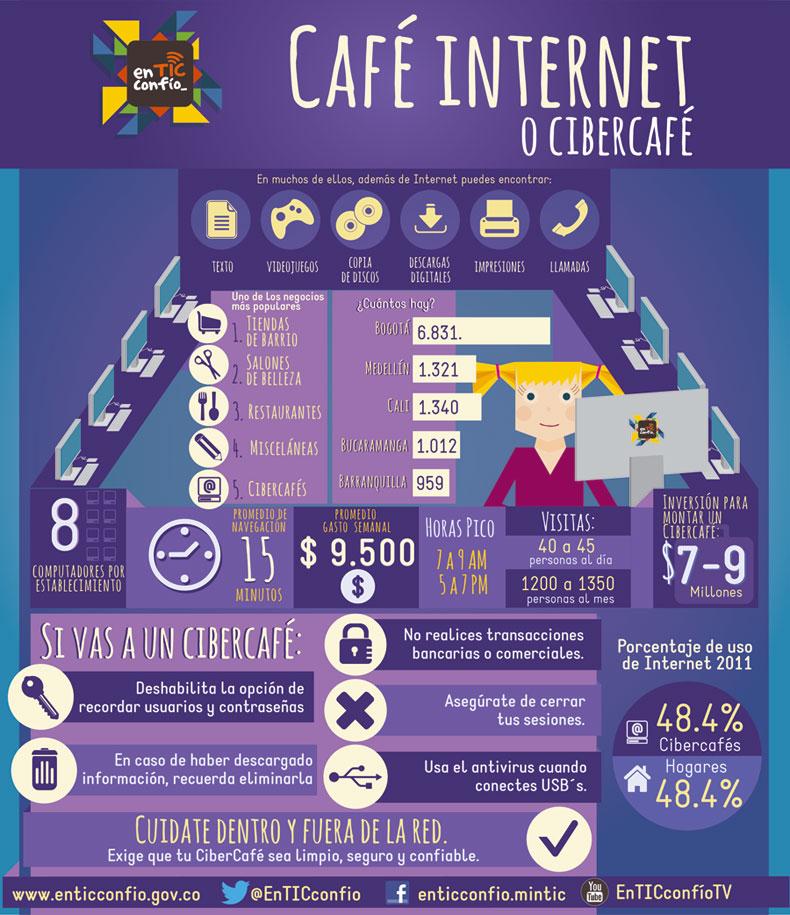 Ten cuidado en los cibercafés