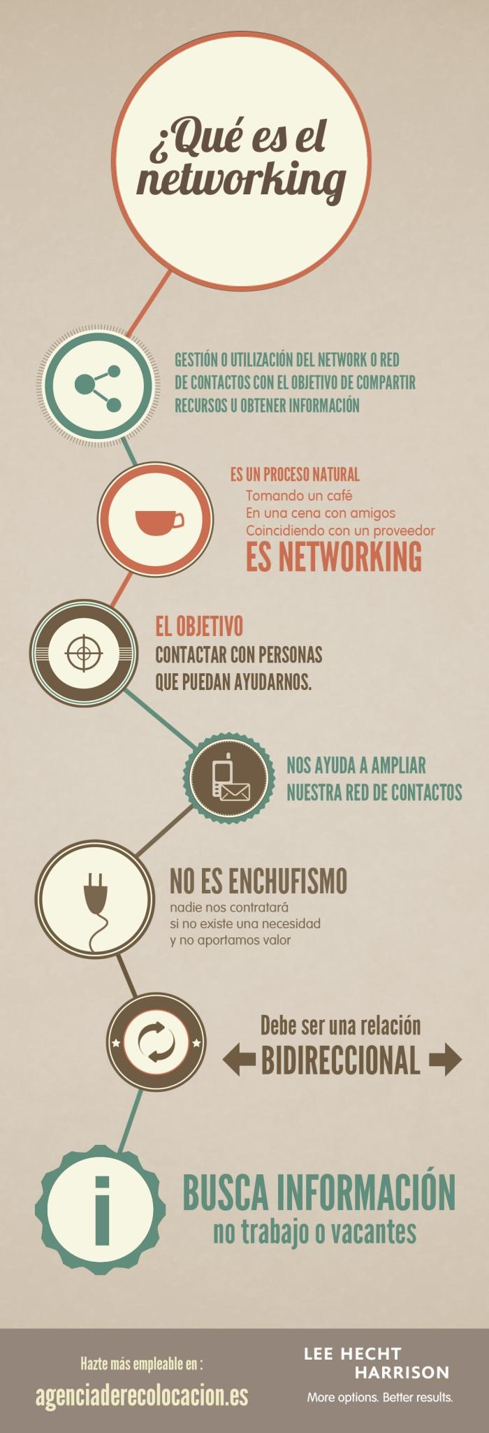 Qué es el networking