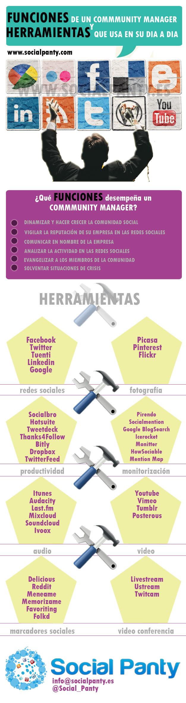 Las funciones y herramientas del CM