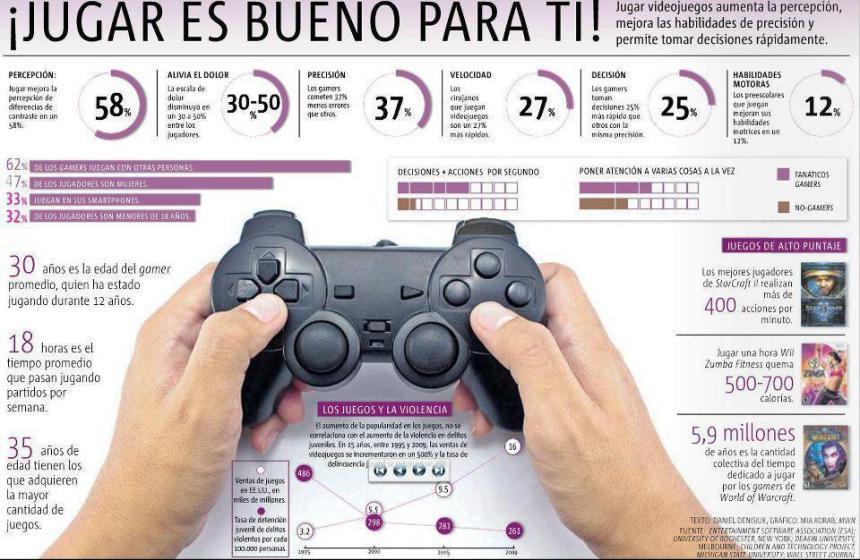 Habilidades que mejoran los videojuegos