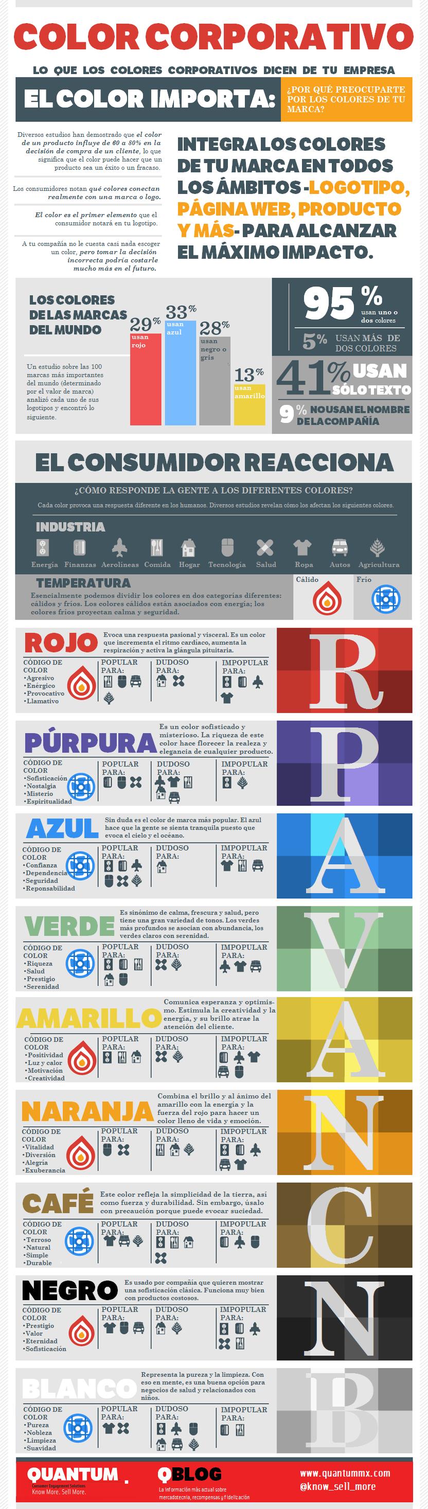 Lo que dice el color corporativo de tu empresa