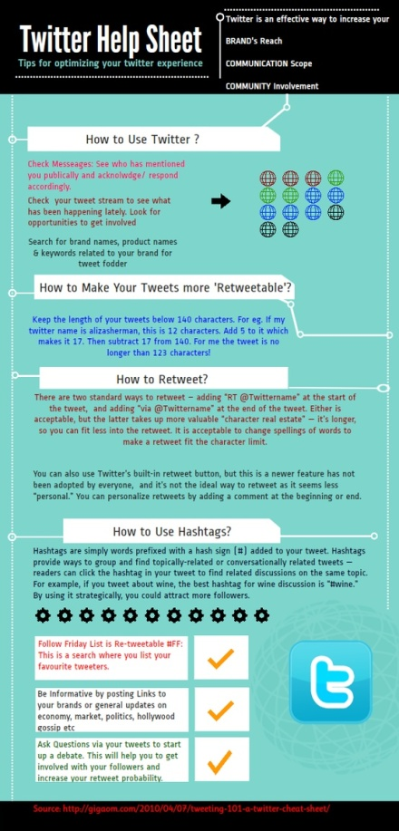 Optimiza tu experiencia Twitter #infografia #infographic #socialmedia