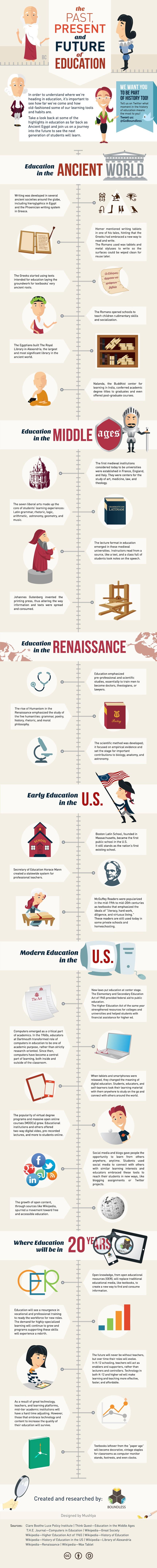 Presente, pasado y futuro de la educación