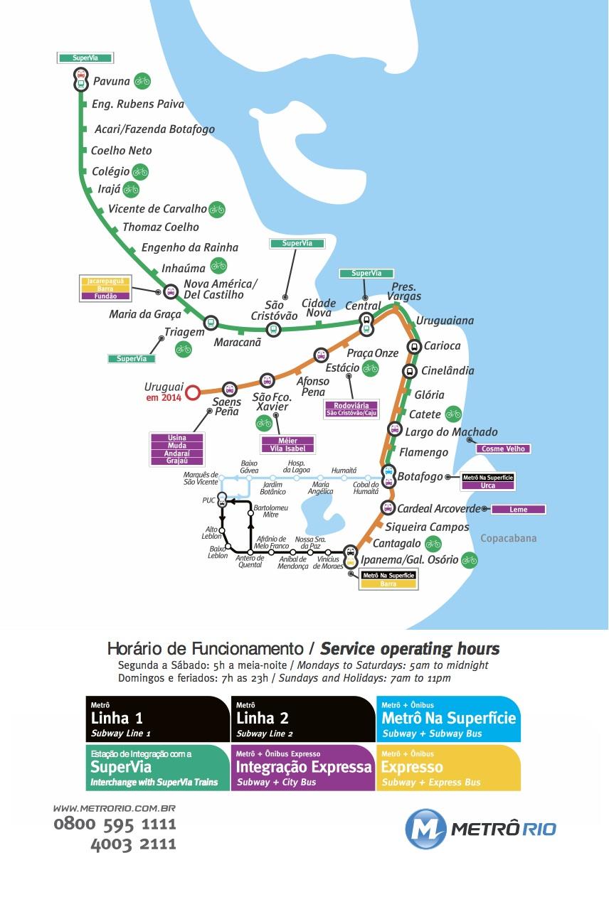 Plano Metro Rio de Janeiro / Rio de Janeiro subway