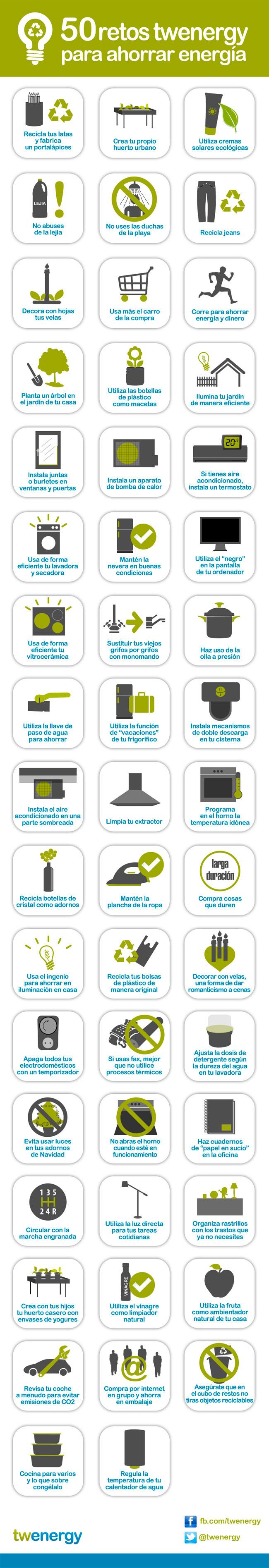 50 consejos para ahorrar energía