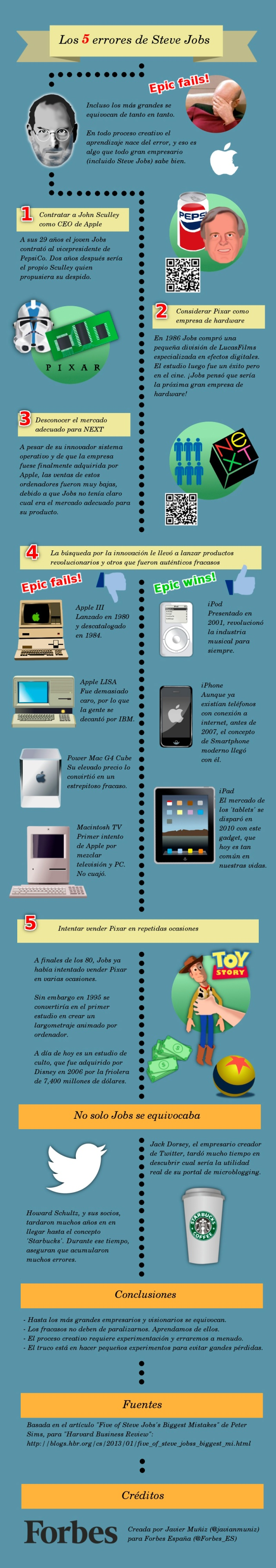 Los 5 errores de Steve Jobs