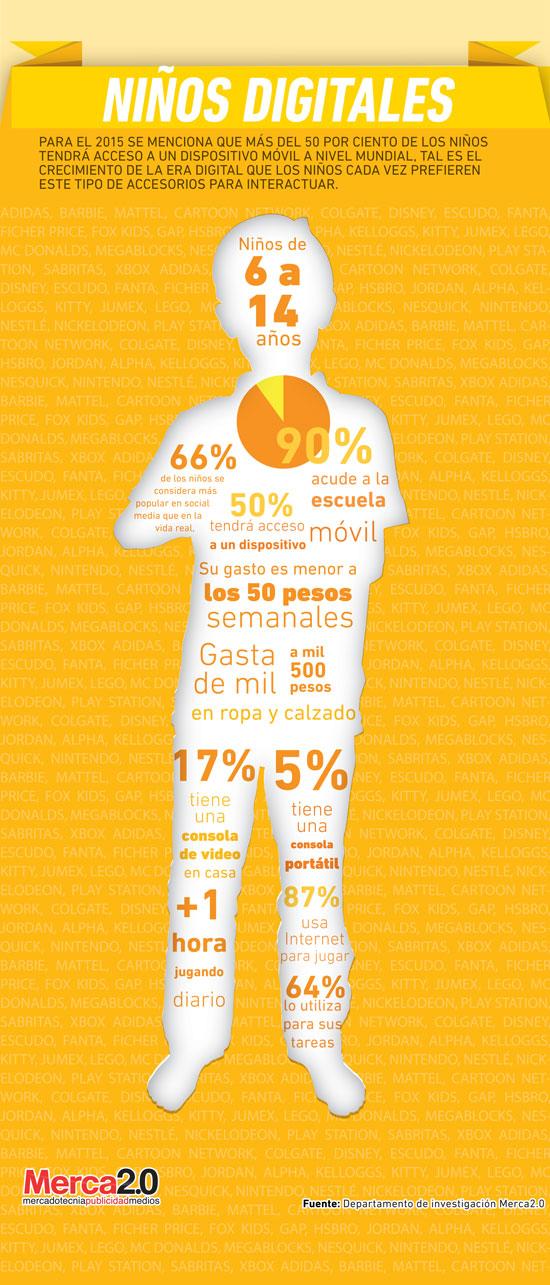 Cómo son los niños digitales de México