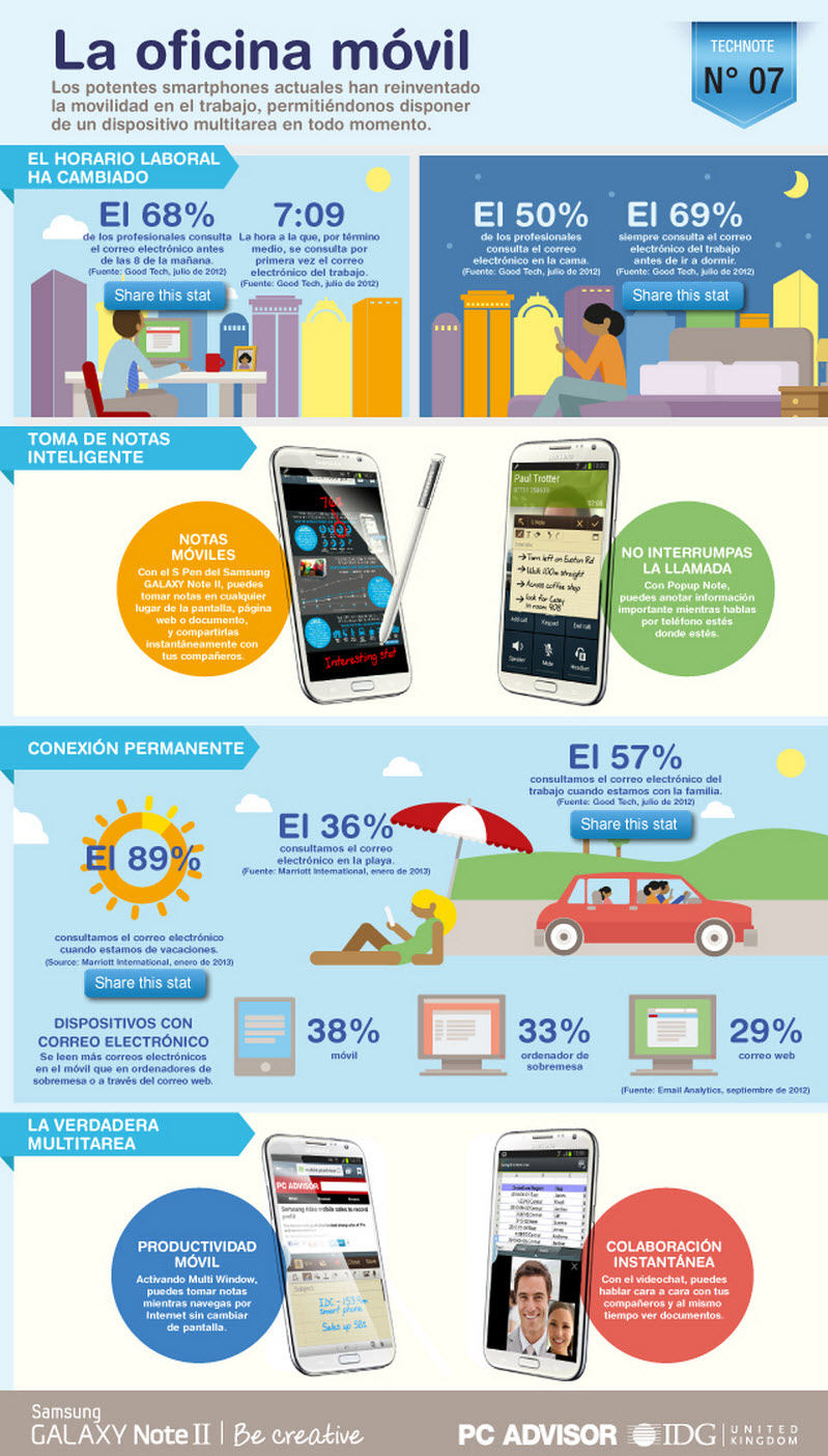 Cómo usar tu smartphone como oficina móvil