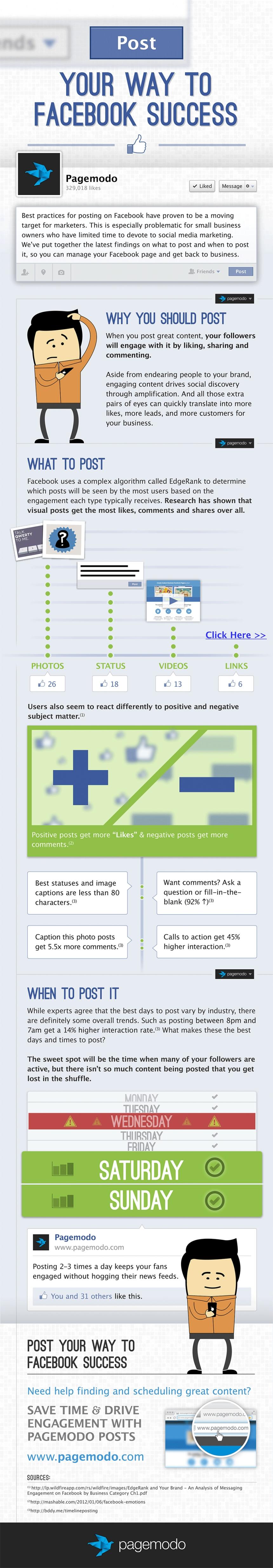 Publicar: el camino al éxito en FaceBook