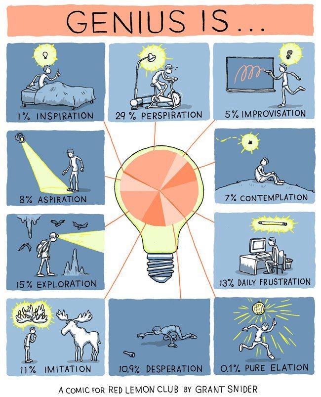 Qué es un genio