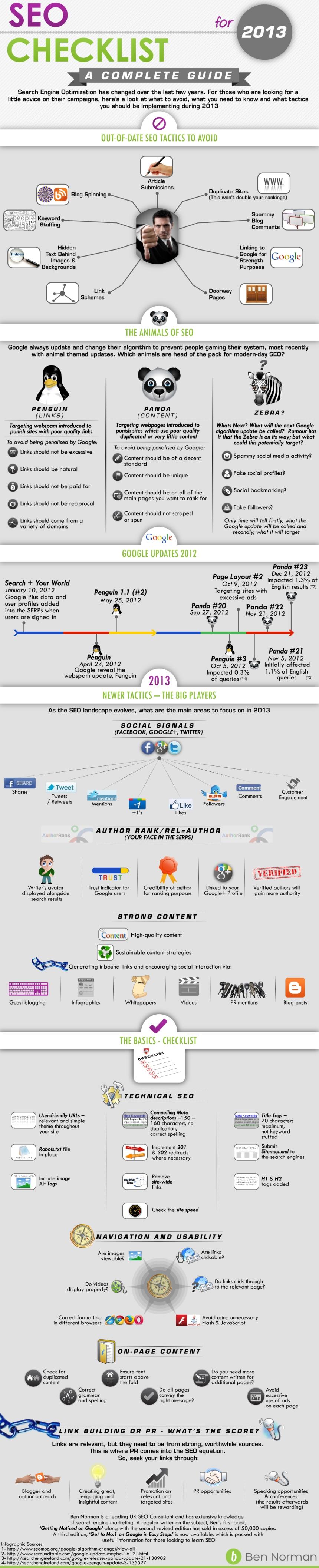 La guía definitiva del SEO para 2013