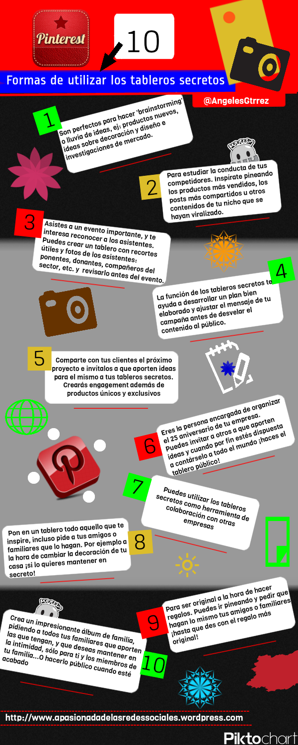 10 formas de usar los tableros secretos de Pinterest