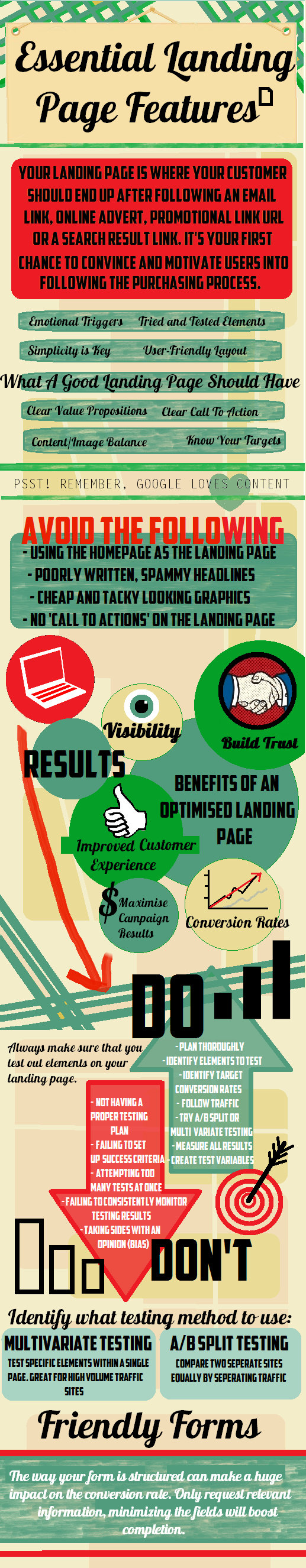 Top Essential Landing Page Features : infographic