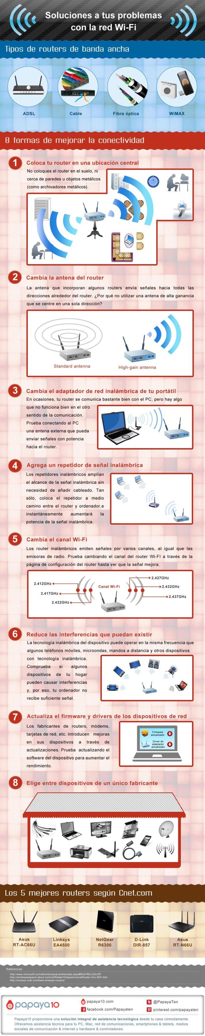 8 consejos para mejorar tu red WiFi