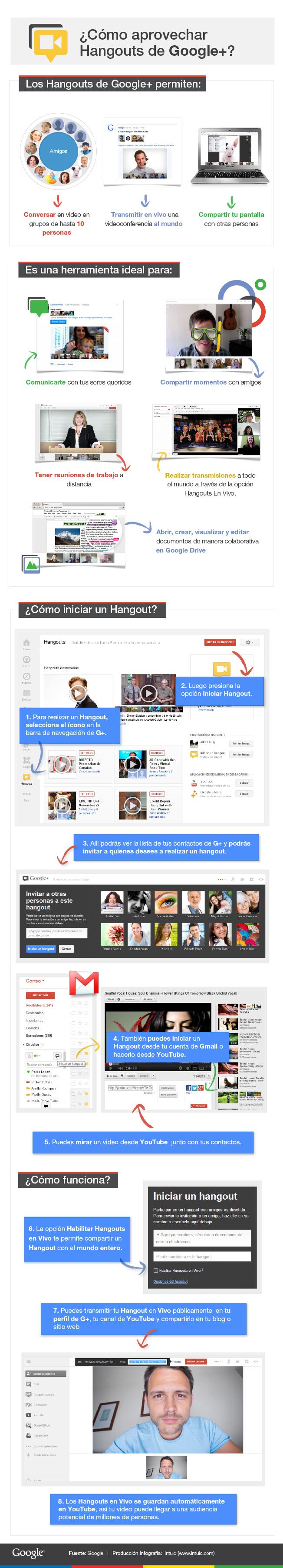 Cómo aprovechar los hangouts de Google +