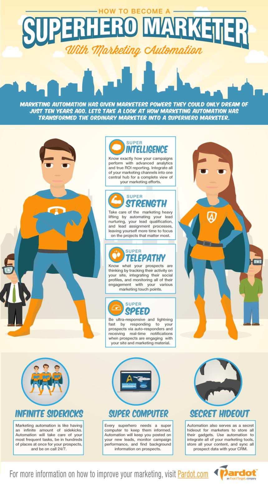 Cómo ser superhéroes del marketing