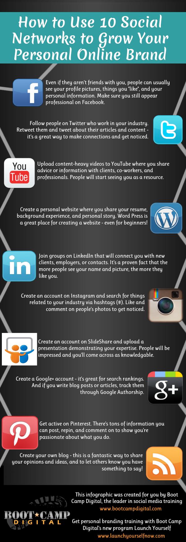 Cómo usar 10 Redes Sociales para tu marca personal