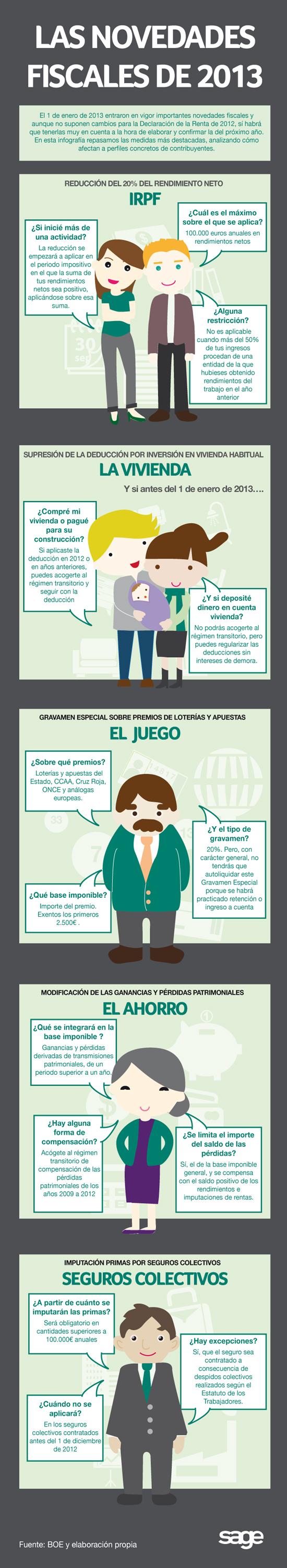 Novedades fiscales 2013 (España)