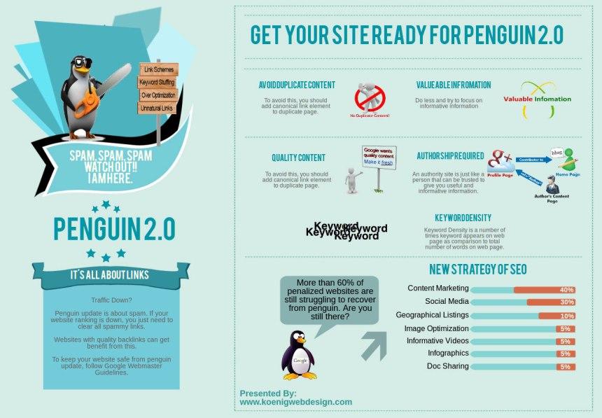 Prepara tu web para Google Penguin 2.0