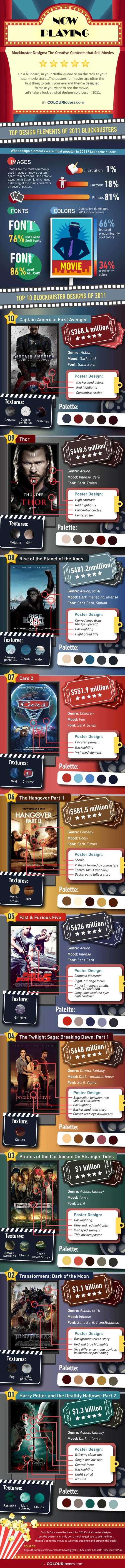 La psicología detrás de los carteles de cine
