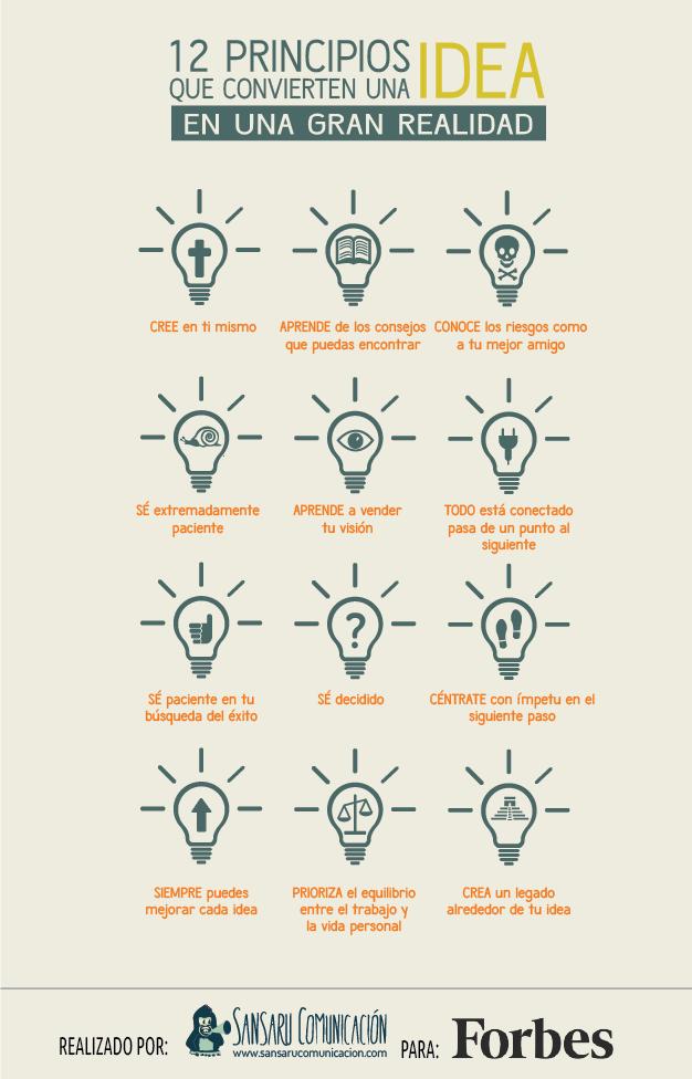 12 principios que convierte una idea en realidad
