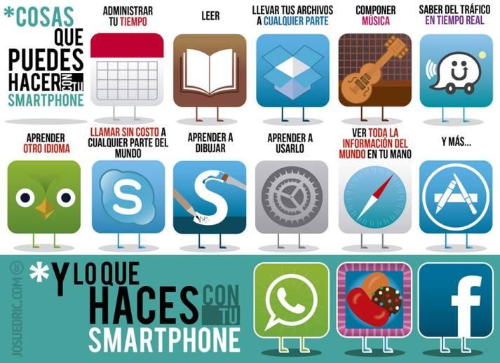 Cosas que puedes hacer con tu smartphone