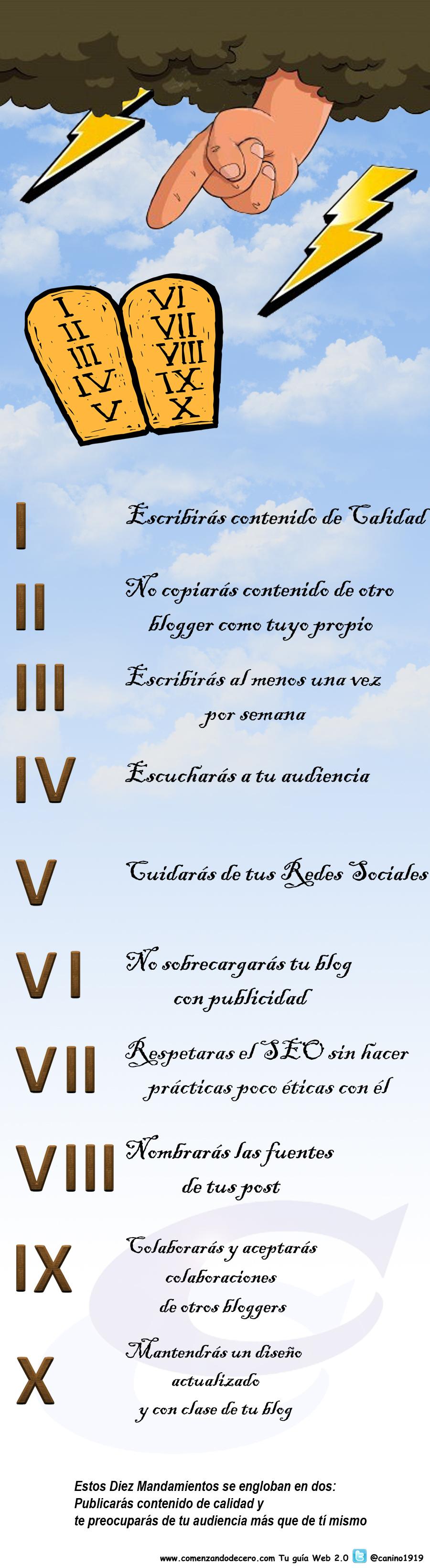 infografia_los_10_mandamientos_del_buen_blogger.jpg
