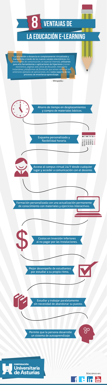 8 ventajas del eLearning