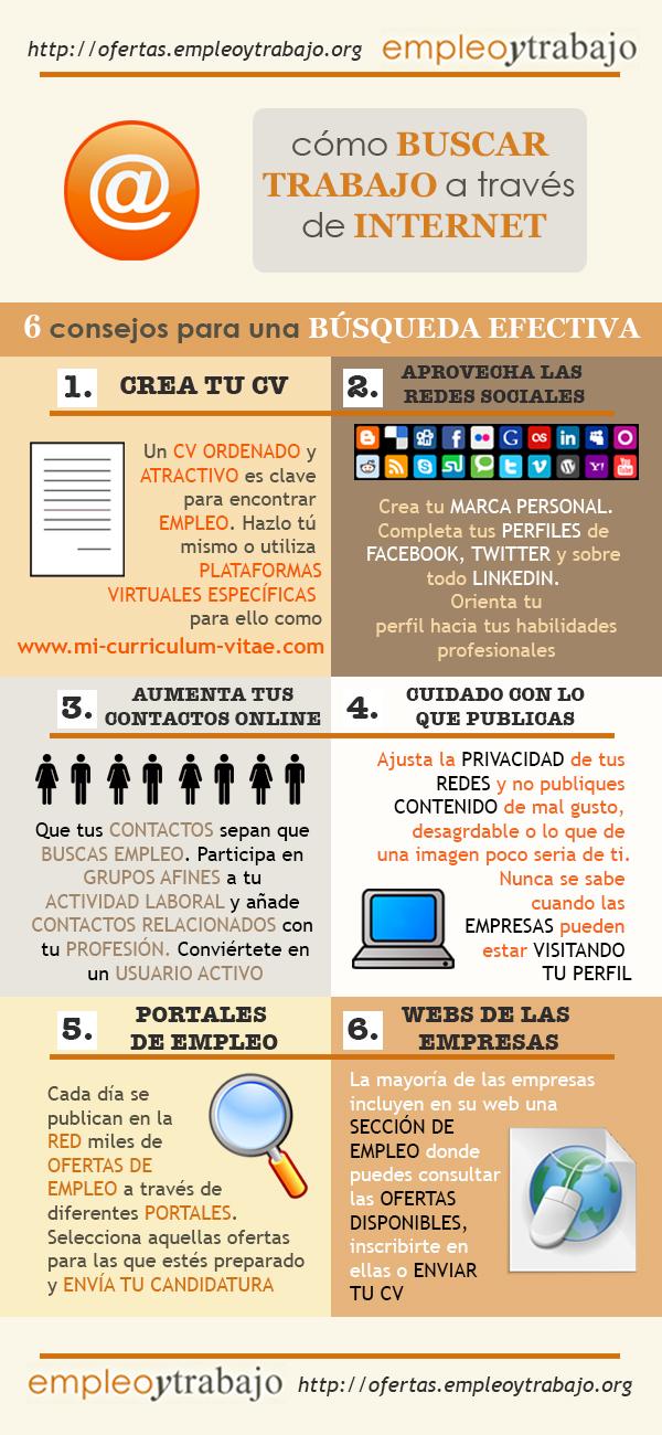 infografia_como_buscar_trabajo_a_traves_de_internet.jpg (600×1300)