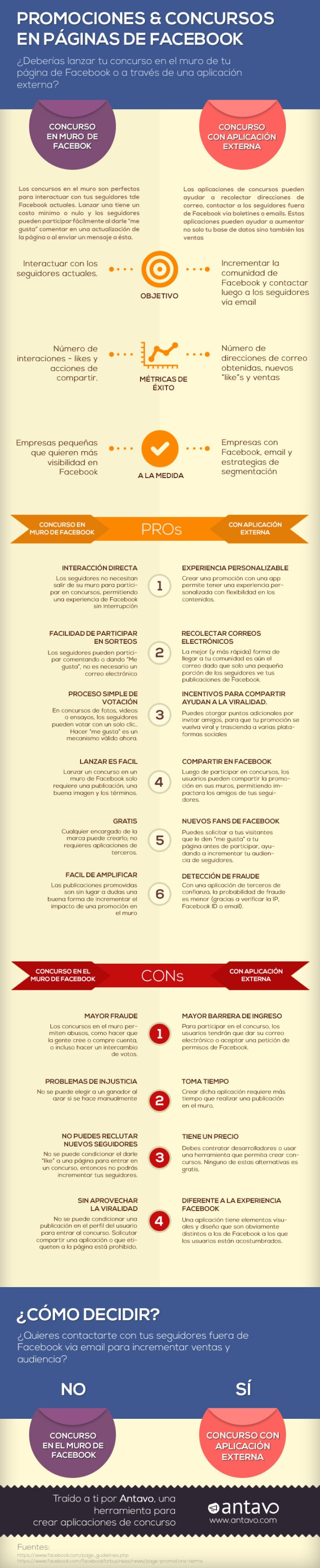 Promociones y concursos en FaceBook