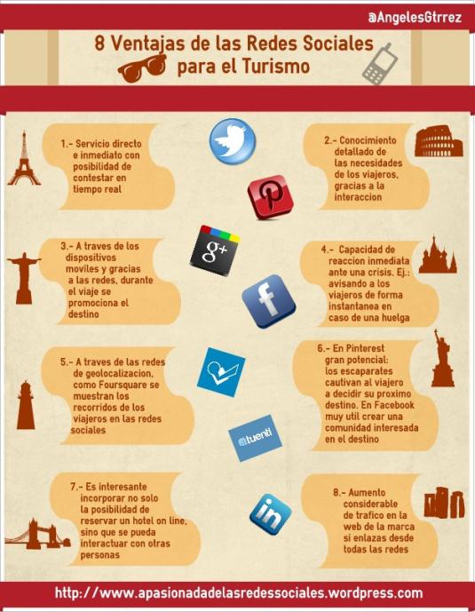 8 ventajas de las Redes Sociales para el Turismo