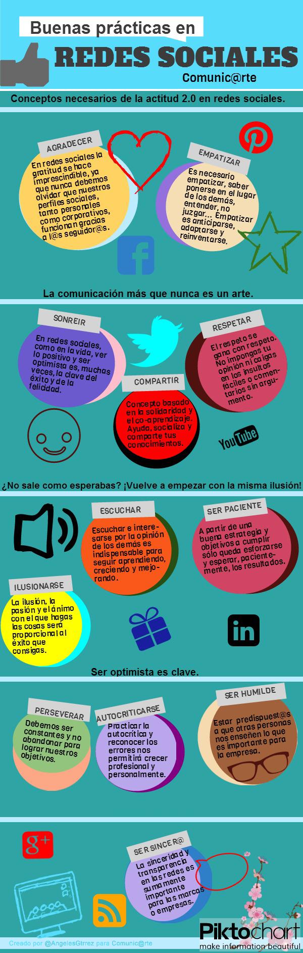 Buenas prácticas en Redes Sociales.