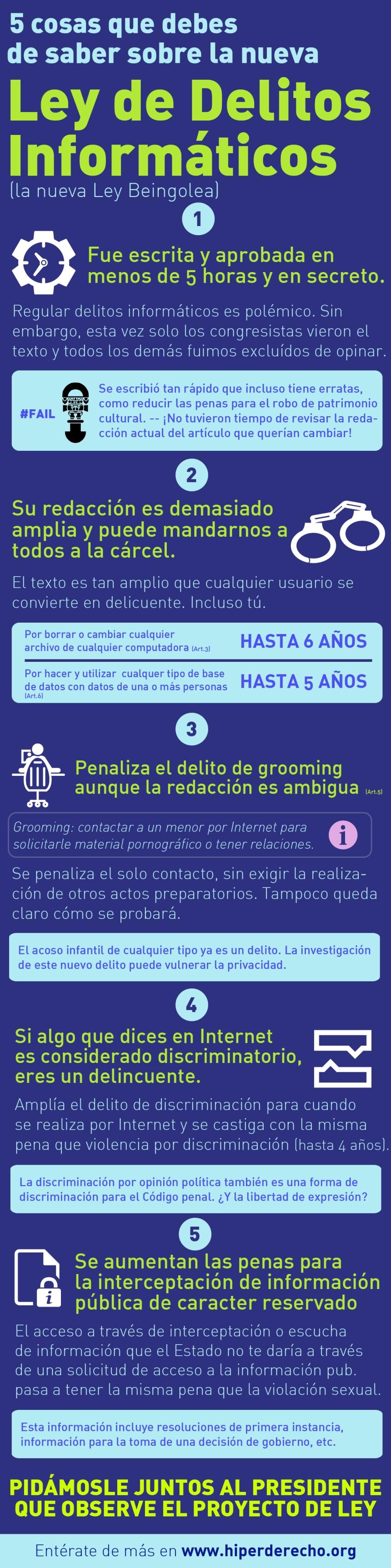 Ley de delitos informáticos en Perú