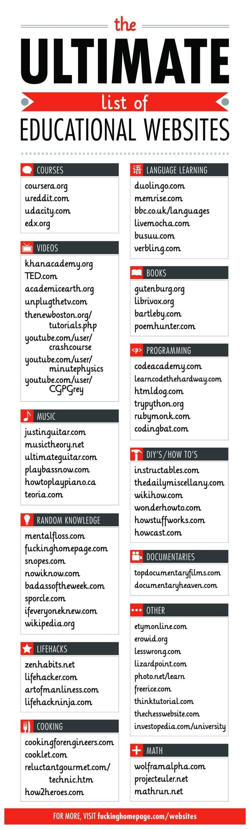 Sitios webs sobre educación