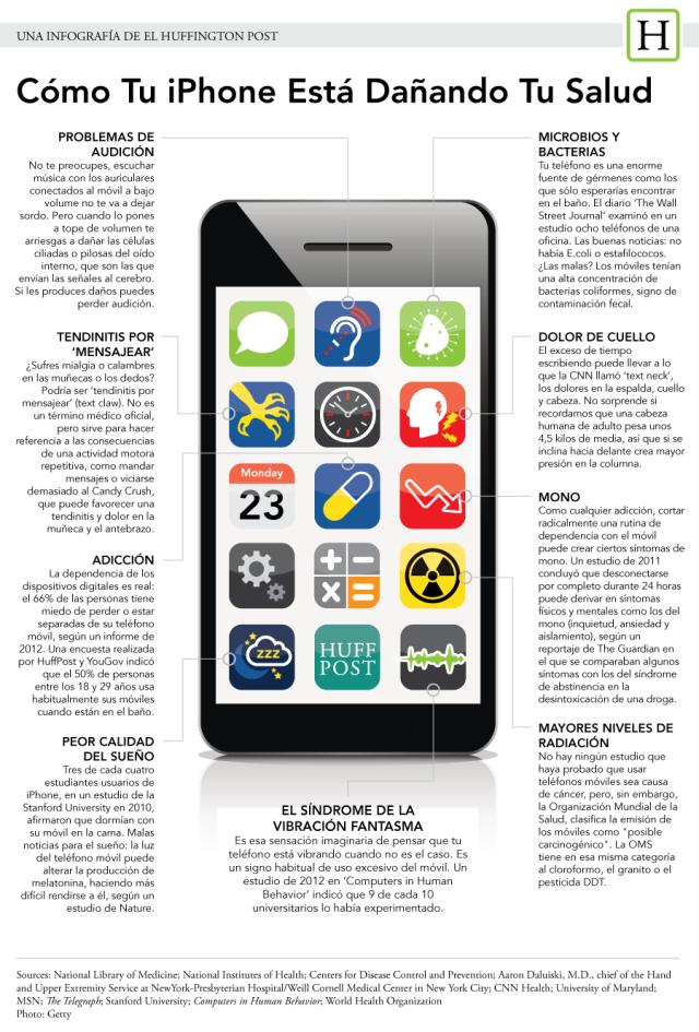 Cómo el iPhone está dañando tu salud