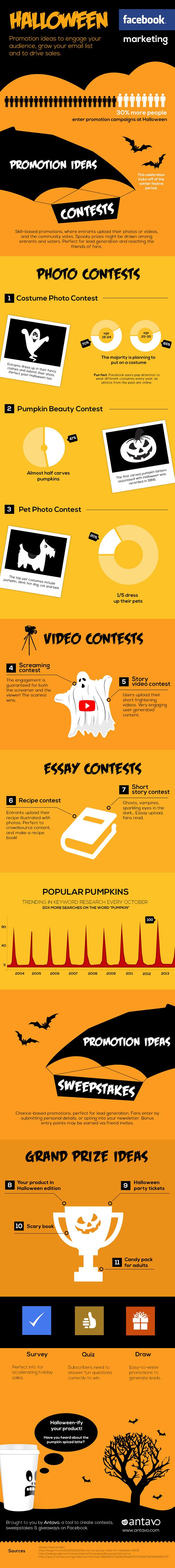 Marketing en FaceBook para Halloween