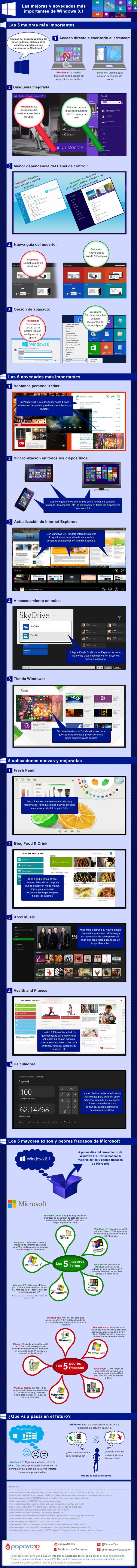 Mejoras y novedades de Windows 8.1