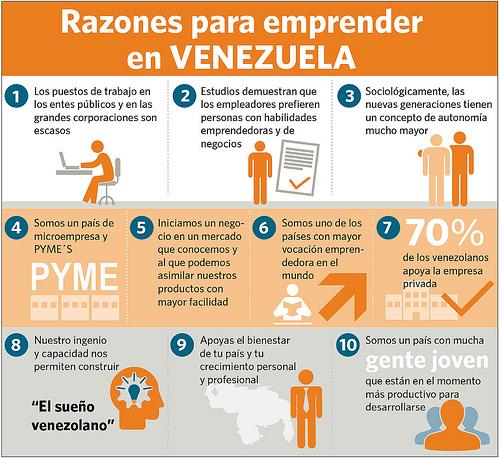 10 razones para emprender en Venezuela