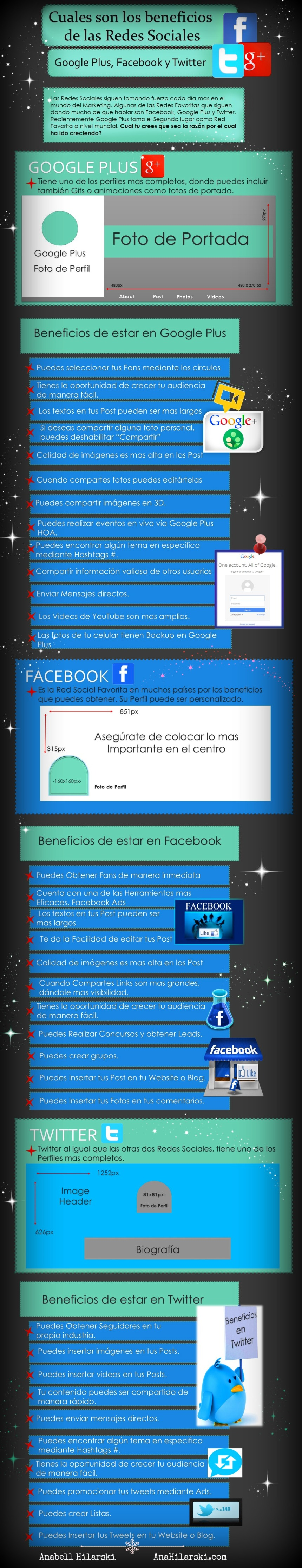 Beneficios de estar en Twitter - FaceBook y Google +