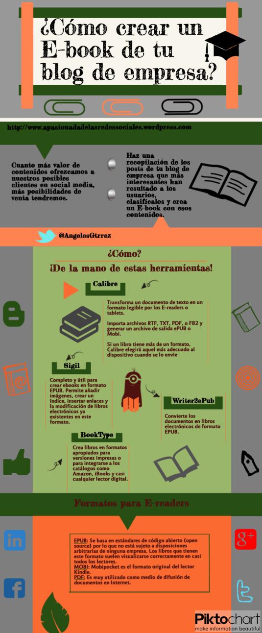 Cómo crear un eBook del blog de tu empresa