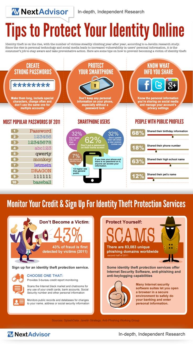 Consejos para proteger tu identidad online